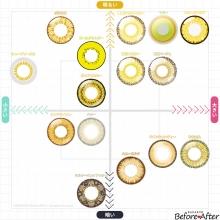 高発色イエロー・ゴールドカラコン レンズ比較