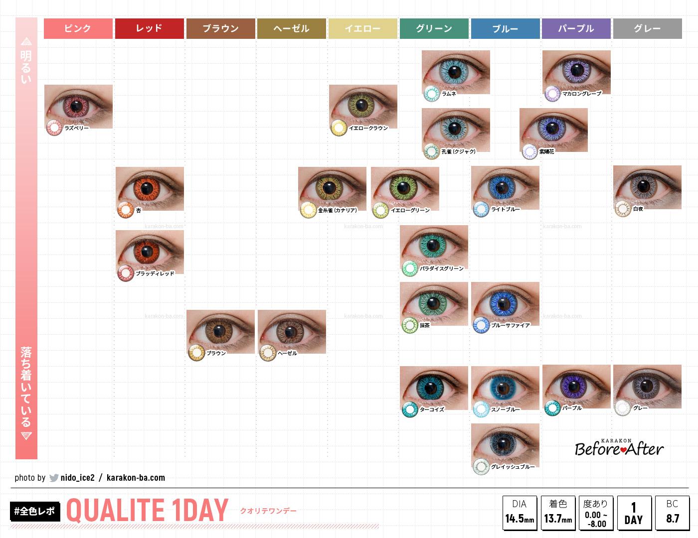 全22色のカラーチャートのカラコン装着画像