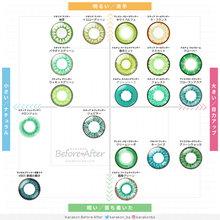 コスプレ向け高発色グリーン系カラコン レンズチャート