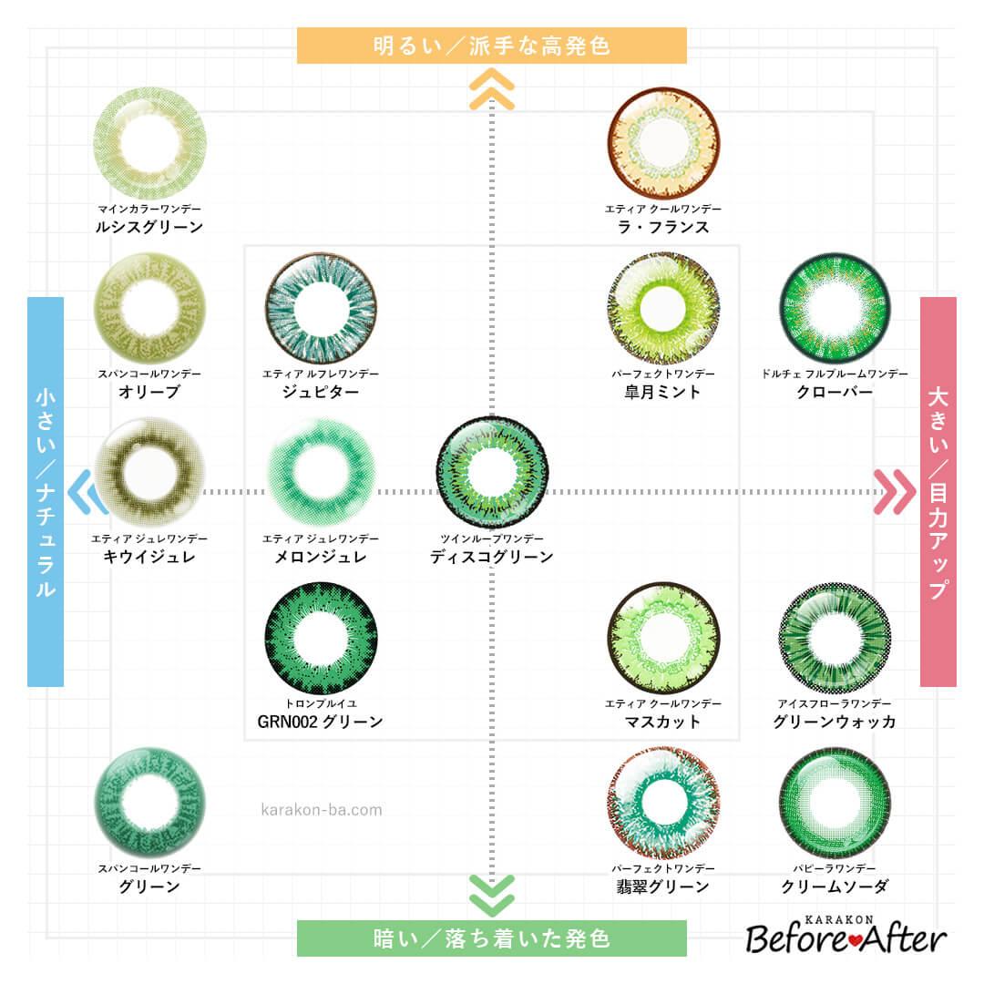 コスプレ向け高発色グリーンカラコン レンズ画像で比較